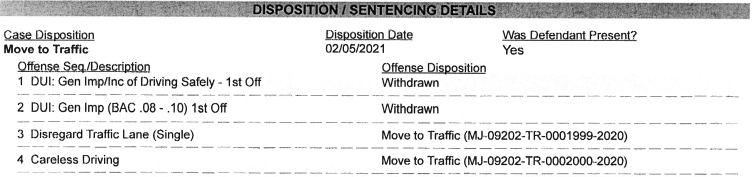 DUI charges from unmarked police cruiser withdrawn.